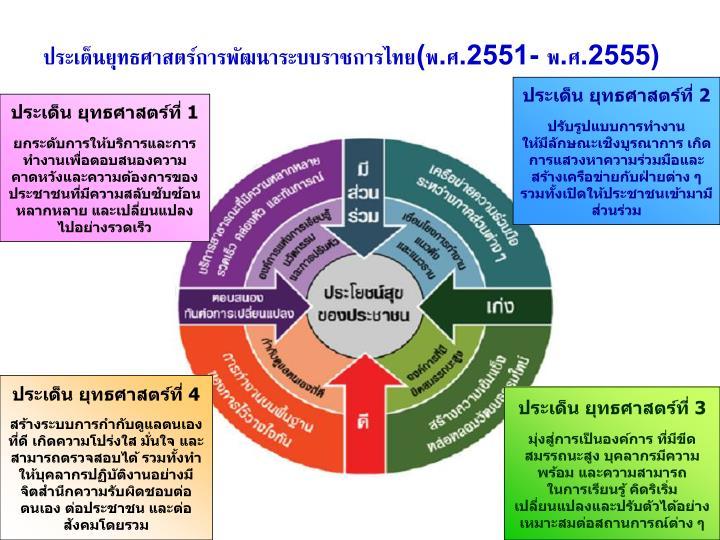 ประเด็นยุทธศาสตร์การพัฒนาระบบราชการไทย(พ.ศ.2551- พ.ศ.2555)