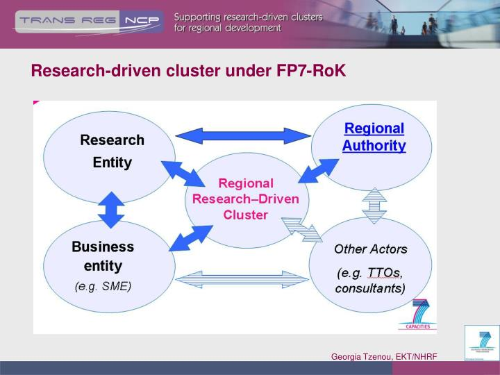 Research-driven cluster under FP7-RoK