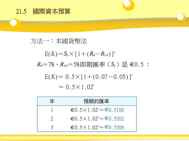 方法一:本國貨幣法
