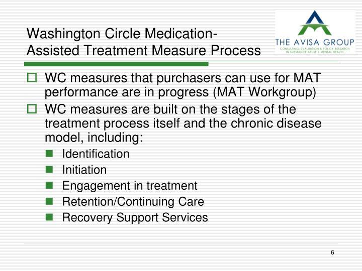 Washington Circle Medication-Assisted Treatment Measure Process