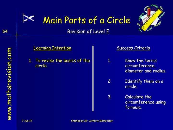 Main Parts of a Circle