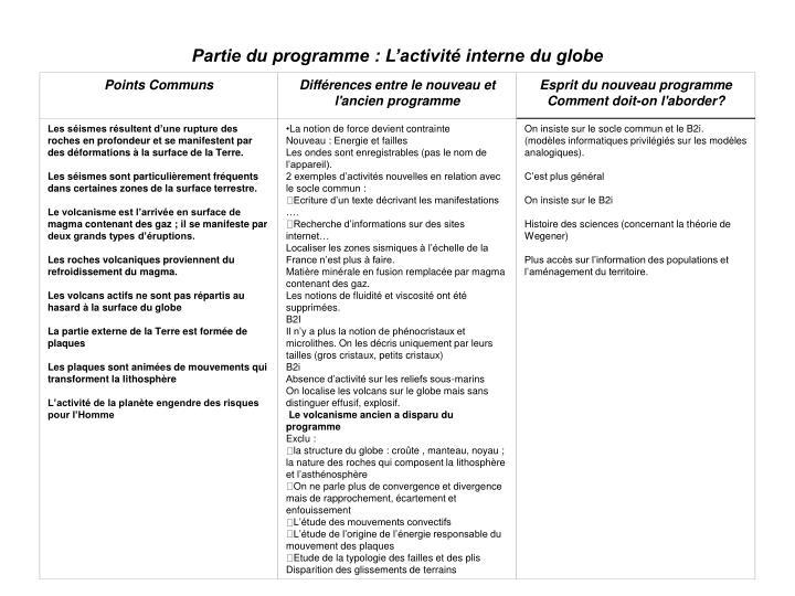 Partie du programme : L'activité interne du globe