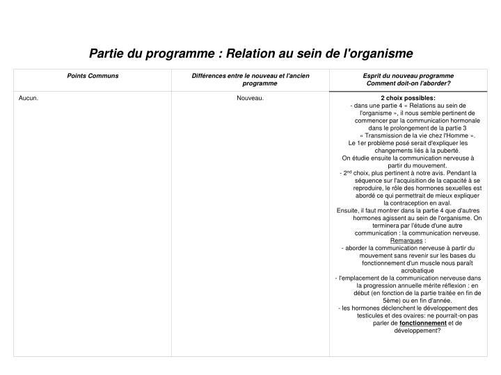 Partie du programme : Relation au sein de l'organisme