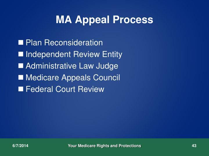 MA Appeal Process