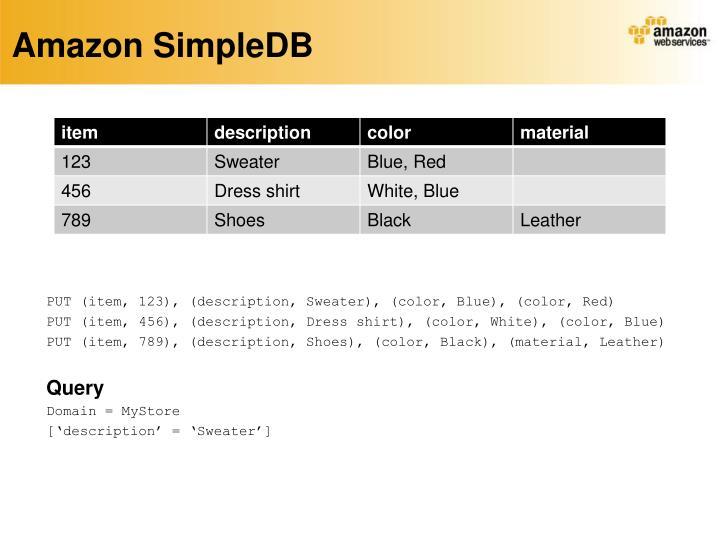 Amazon SimpleDB