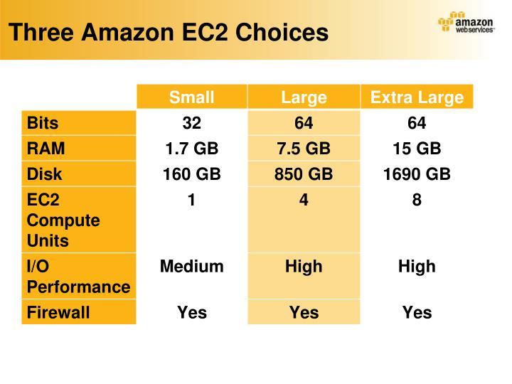 Three Amazon EC2 Choices
