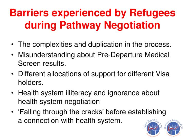 Barriers experienced by Refugees during Pathway Negotiation