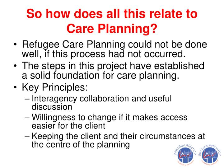 So how does all this relate to Care Planning?