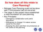 so how does all this relate to care planning