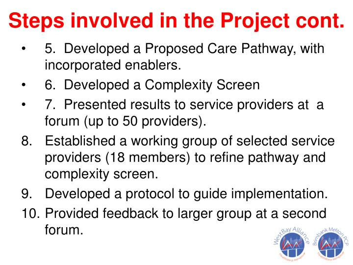 Steps involved in the Project cont.