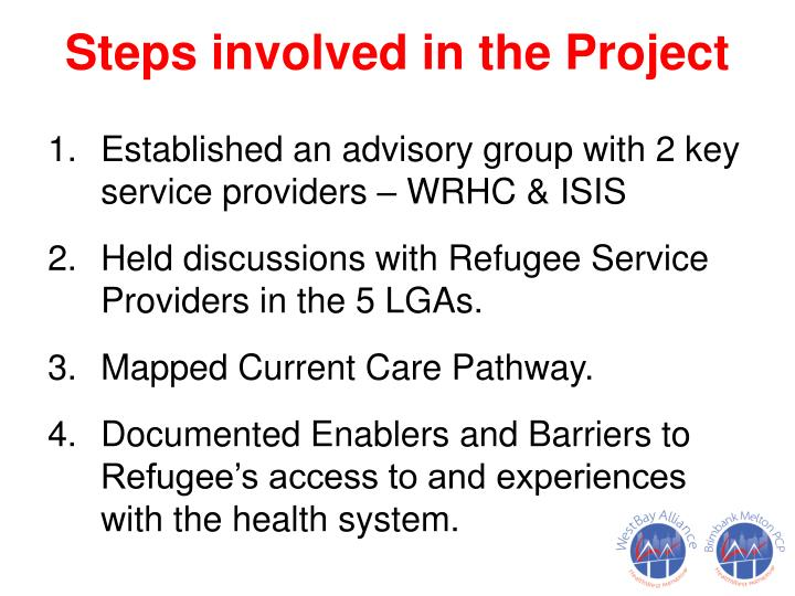 Steps involved in the Project