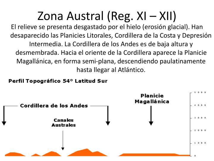 Zona Austral (Reg. XI – XII)