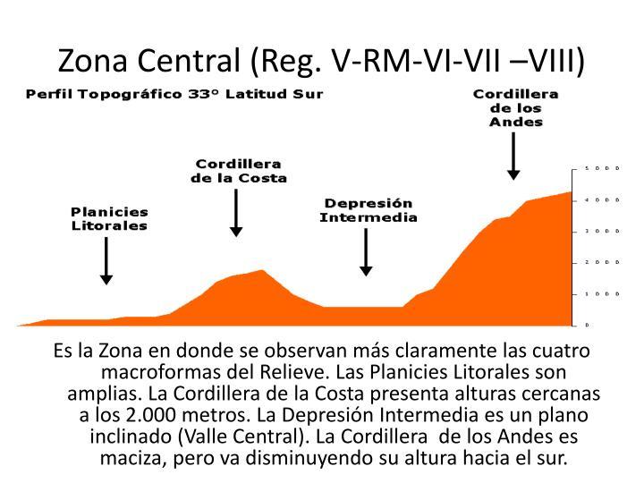 Zona Central (Reg. V-RM-VI-VII –VIII)