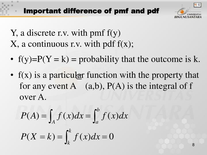 Important difference of pmf and pdf