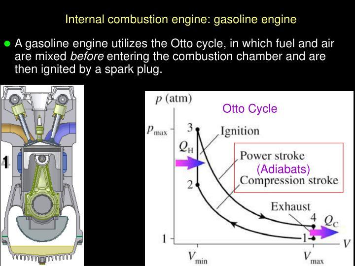Internal combustion engine: gasoline engine