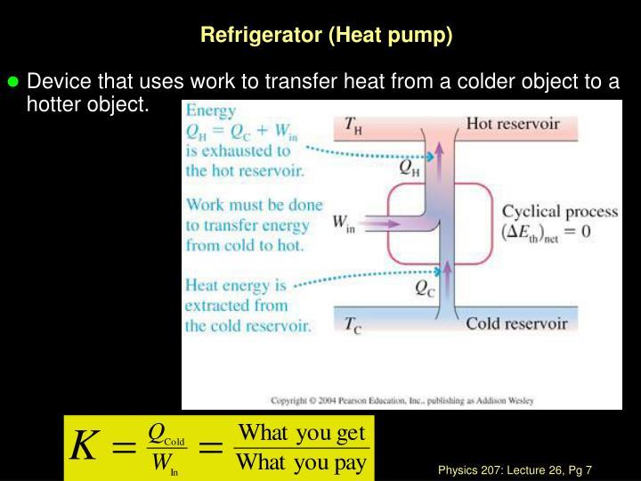 Refrigerator (Heat pump)