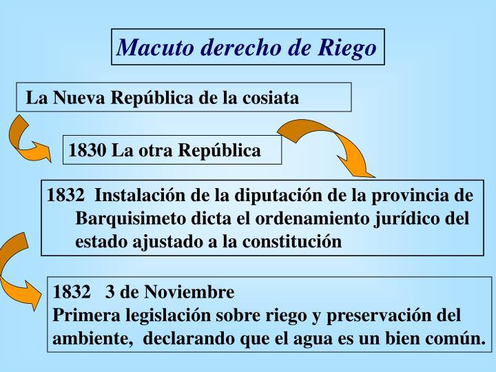 1830 La otra República