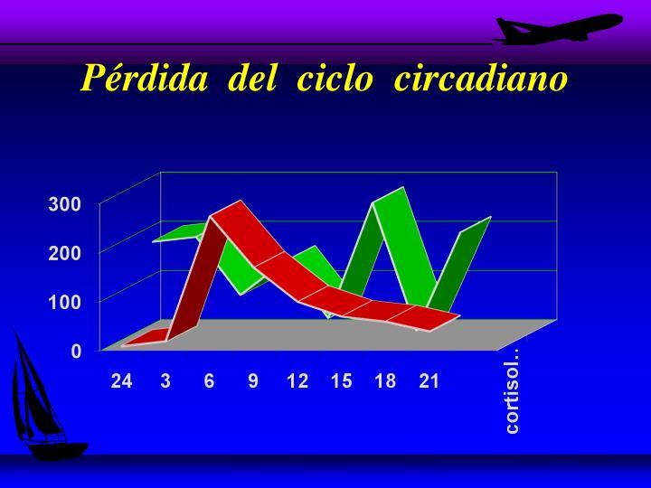 Pérdida  del  ciclo  circadiano