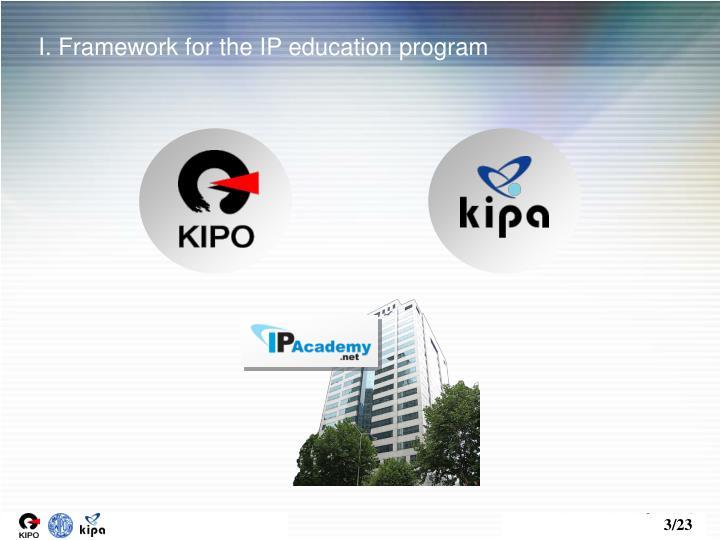 I. Framework for the IP education program