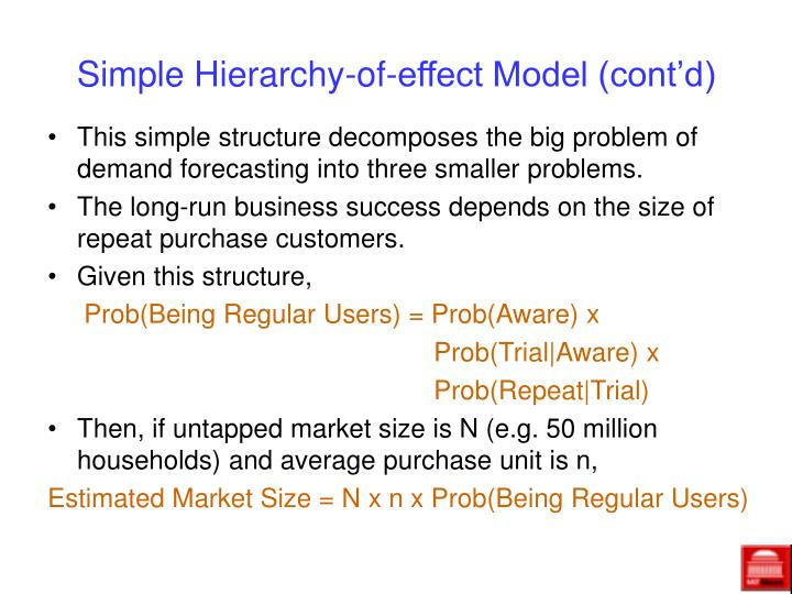 Simple Hierarchy-of-effect Model (cont'd)