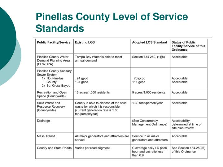 Pinellas County Level of Service Standards