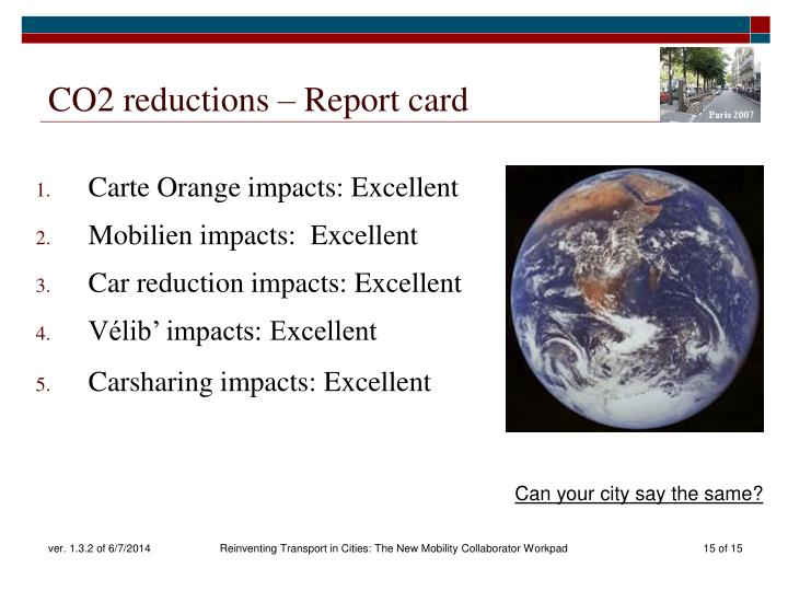 CO2 reductions – Report card