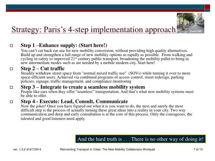 Strategy: Paris's 4-step implementation approach