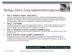 strategy paris s 4 step implementation approach