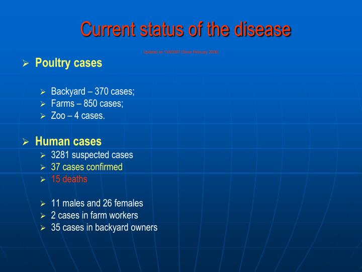 Current status of the disease