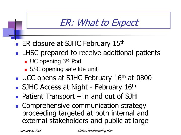ER: What to Expect
