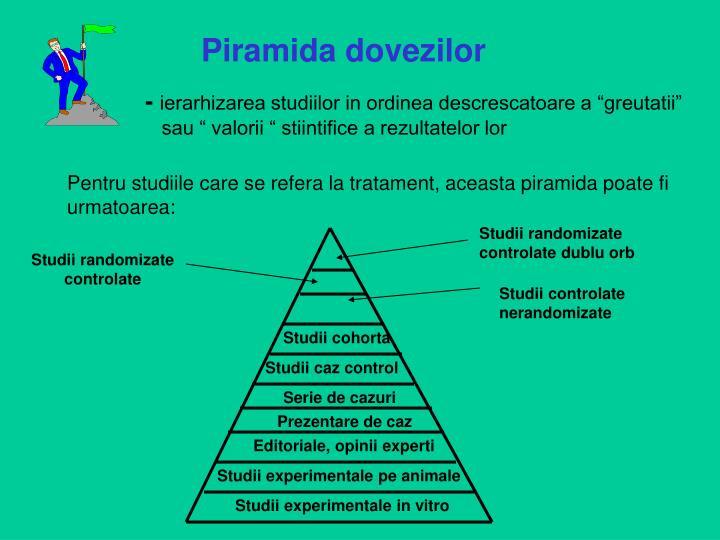 Piramida dovezilor