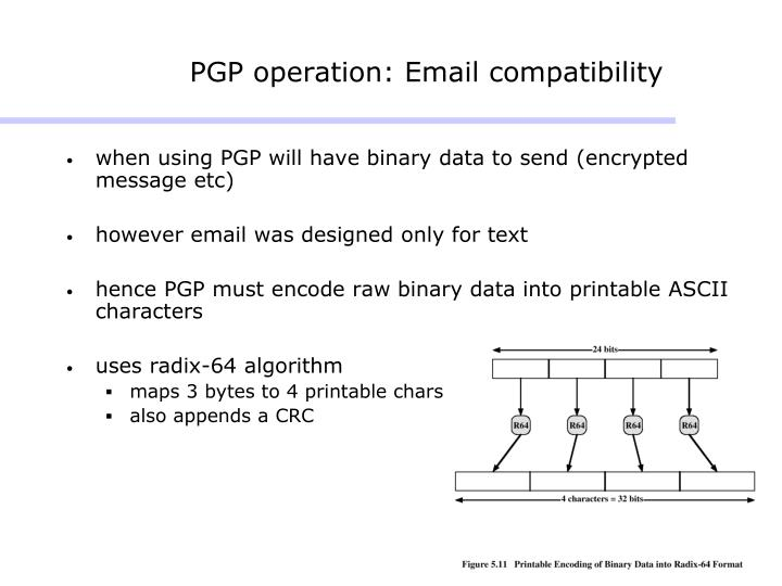 PGP operation: Email compatibility