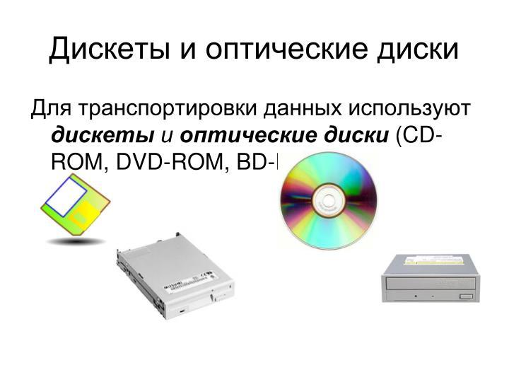 Дискеты и оптические диски