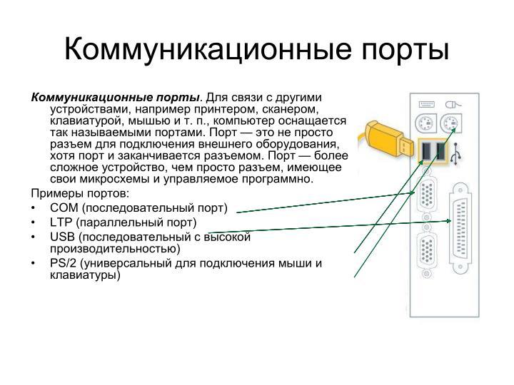 Коммуникационные порты