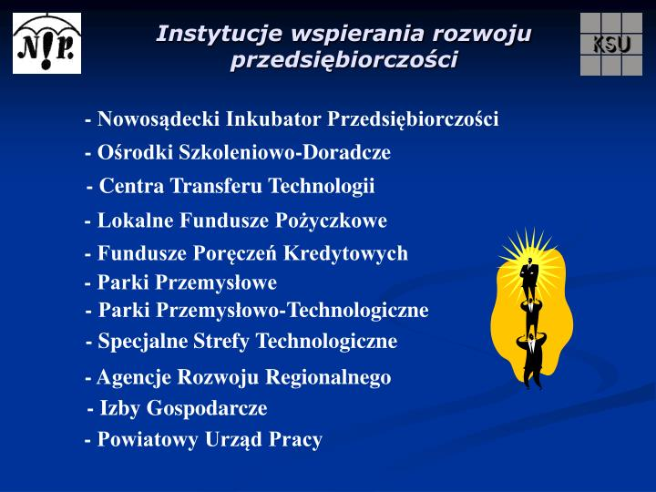 Instytucje wspierania rozwoju przedsiębiorczości
