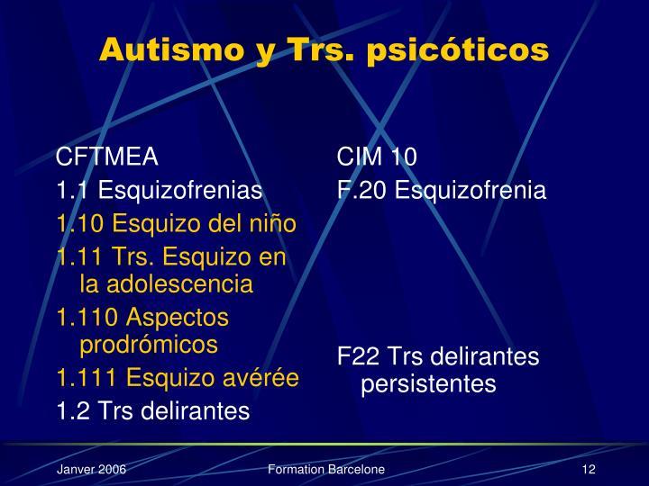 CFTMEA