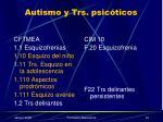 autismo y trs psic ticos