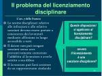 il problema del licenziamento disciplinare