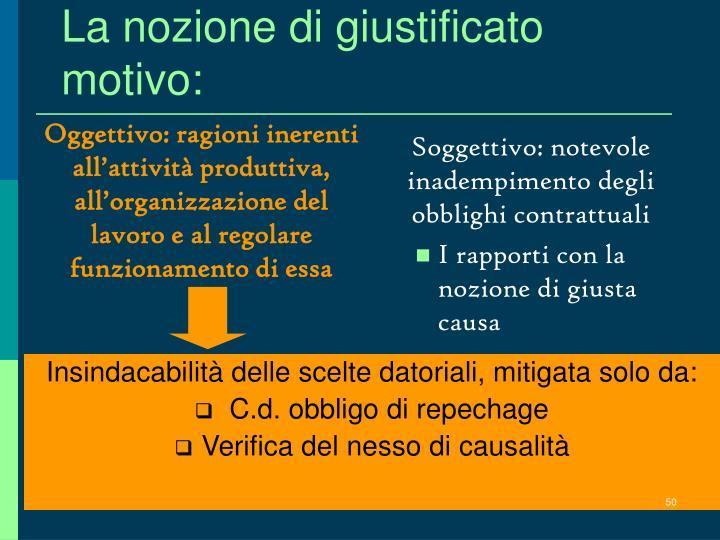Oggettivo: ragioni inerenti all'attività produttiva, all'organizzazione del lavoro e al regolare funzionamento di essa