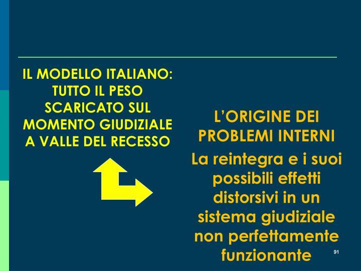 IL MODELLO ITALIANO: TUTTO IL PESO SCARICATO SUL MOMENTO GIUDIZIALE A VALLE DEL RECESSO