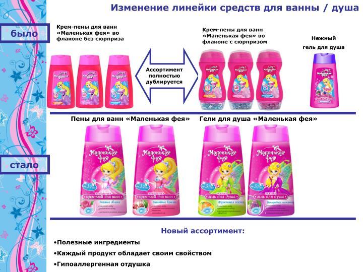 Изменение линейки средств для ванны / душа