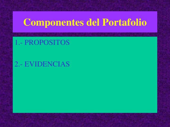 Componentes del Portafolio