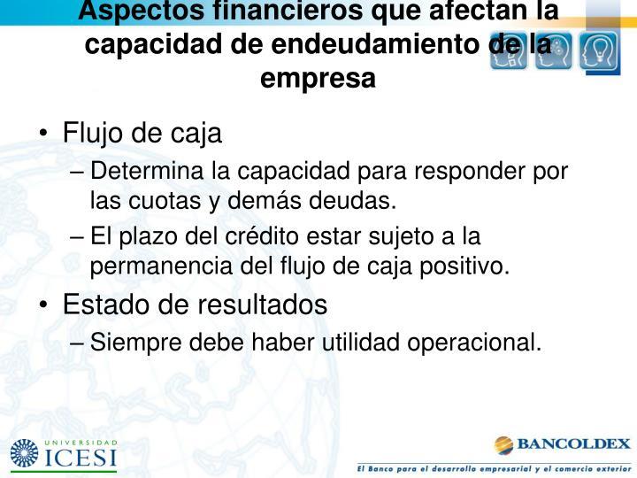 Aspectos financieros que afectan la capacidad de endeudamiento de la empresa