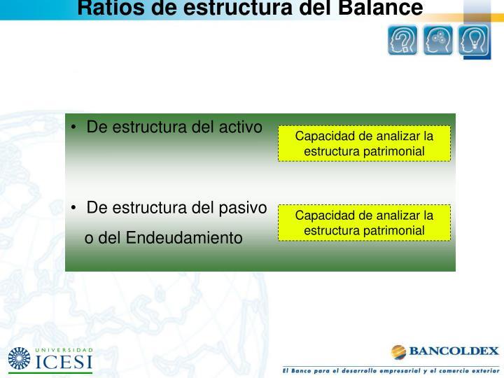 Ratios de estructura del Balance