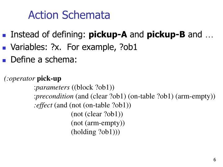 Action Schemata
