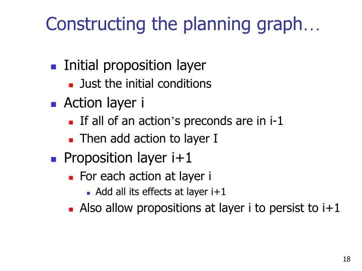 Constructing the planning graph