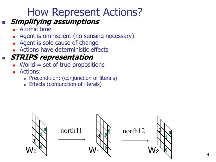 How Represent Actions?