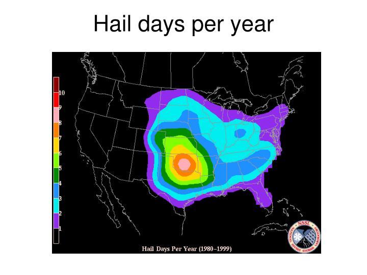 Hail days per year