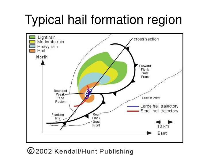 Typical hail formation region