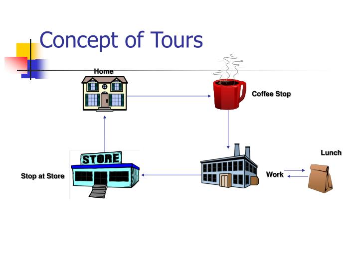 Concept of Tours